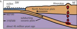 Yellowstone Treasures fourth edition geological figure